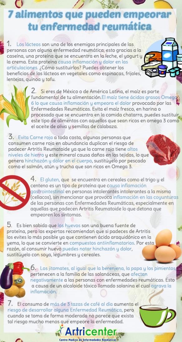 7 alimentos que empeoran la enfermedad reumática Artricenter
