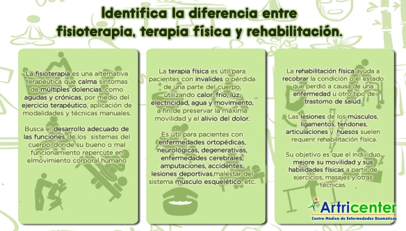 fisioterapia artricenter